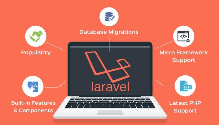Laravel – The best framework of PHP?